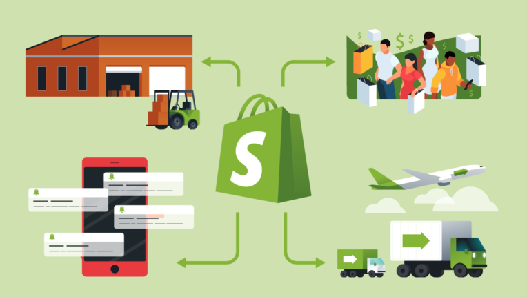 Best ERPs for Shopify Stores