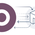 Odoo Integration for Shopify